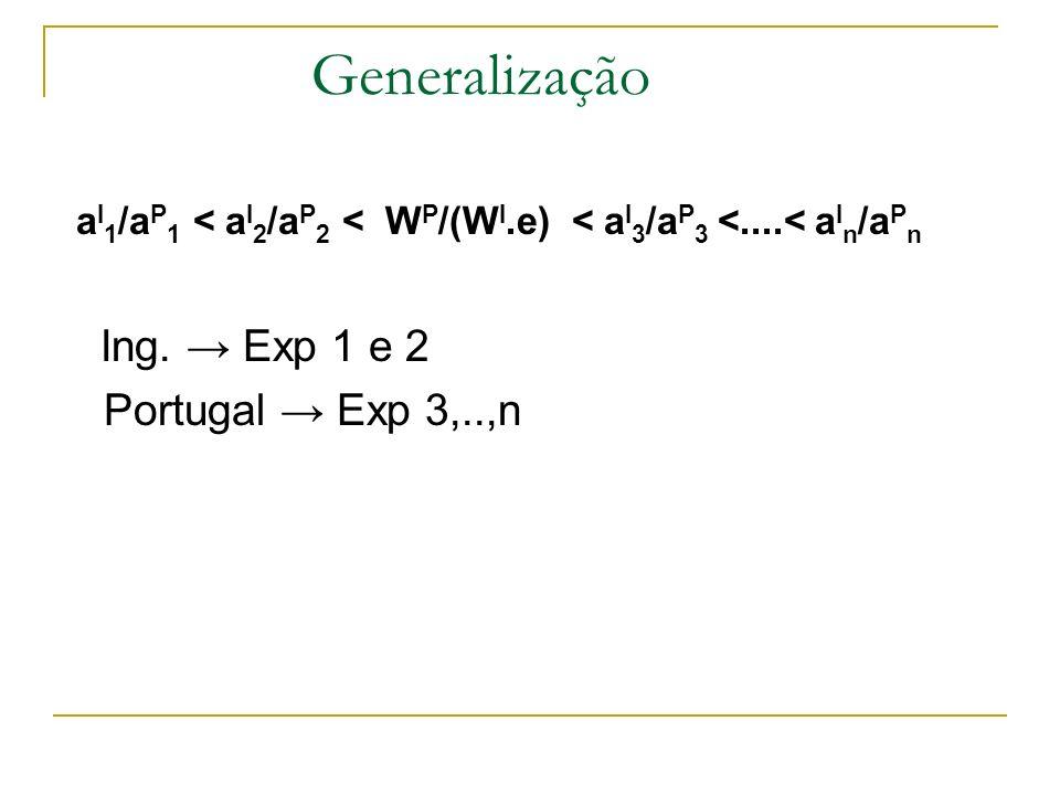 Generalização a I 1 /a P 1 < a I 2 /a P 2 < W P /(W I.e) < a I 3 /a P 3 <....< a I n /a P n Ing. Exp 1 e 2 Portugal Exp 3,..,n