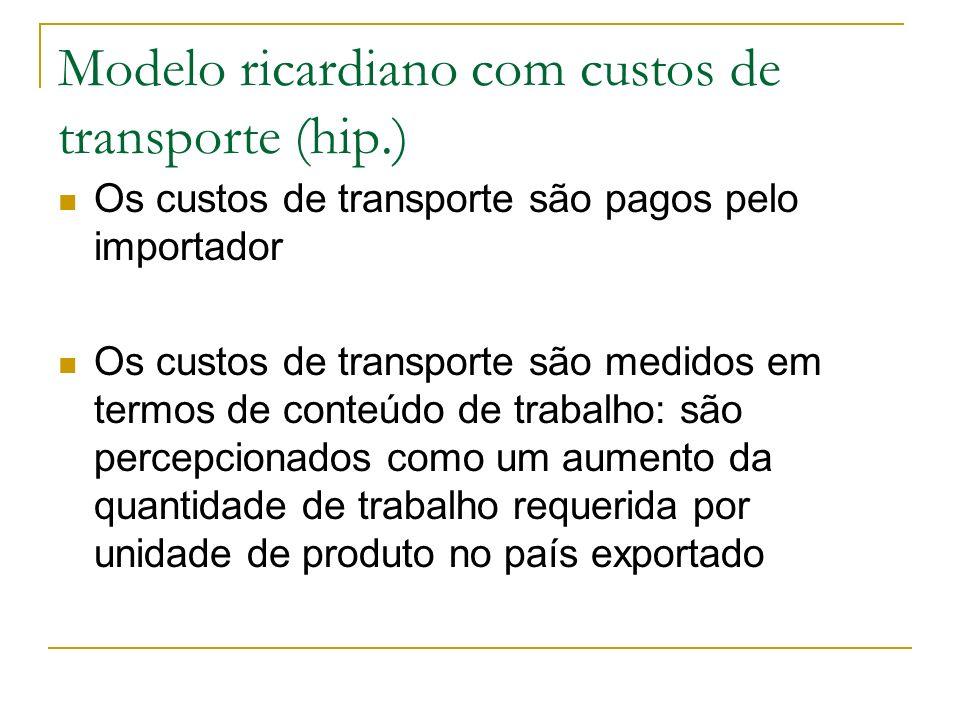 Modelo ricardiano com custos de transporte (hip.) Os custos de transporte são pagos pelo importador Os custos de transporte são medidos em termos de c
