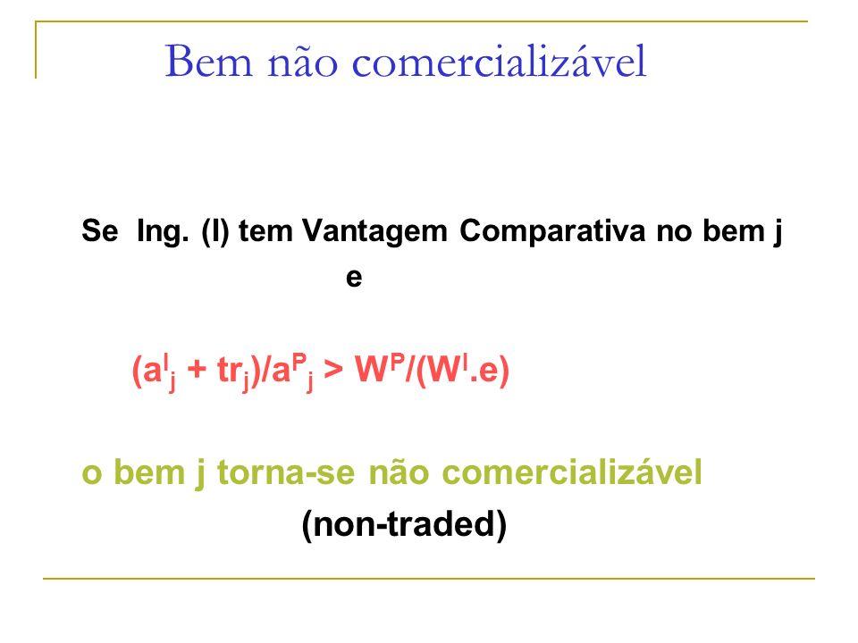 Bem não comercializável Se Ing. (I) tem Vantagem Comparativa no bem j e (a I j + tr j )/a P j > W P /(W I.e) o bem j torna-se não comercializável (non