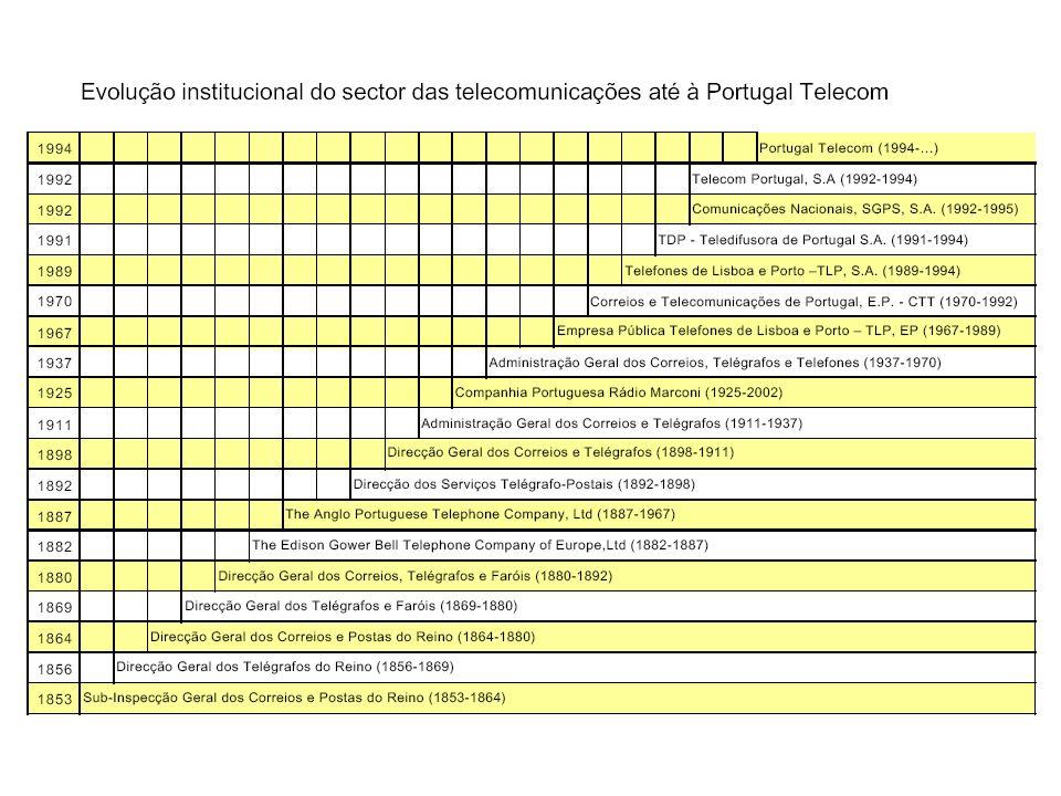 Lei 11/90 Lei Quadro das Privatizações Art.
