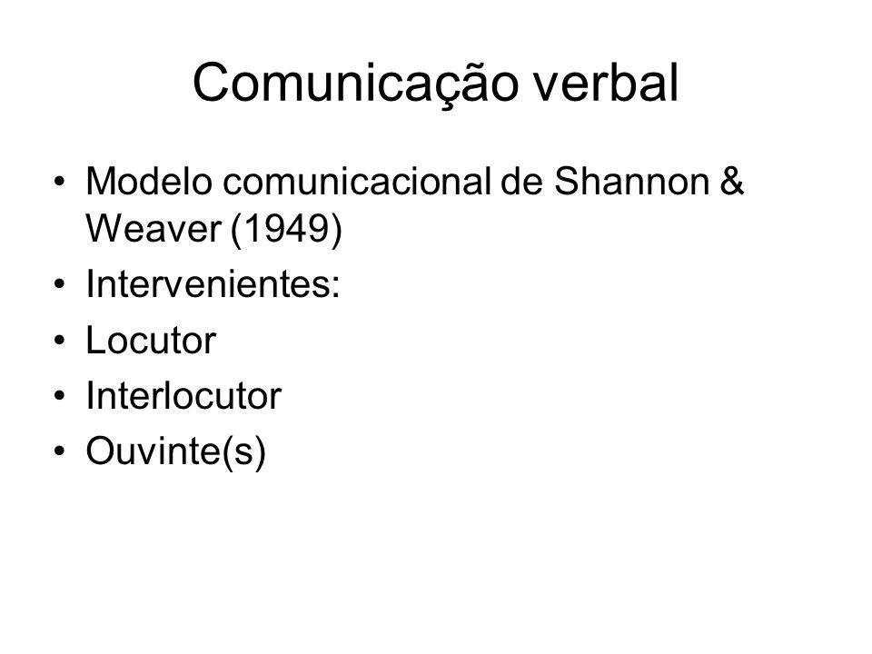 Comunicação verbal Modelo comunicacional de Shannon & Weaver (1949) Intervenientes: Locutor Interlocutor Ouvinte(s)