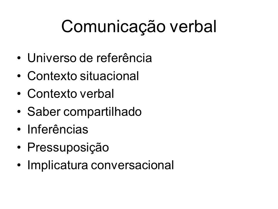 Comunicação verbal Universo de referência Contexto situacional Contexto verbal Saber compartilhado Inferências Pressuposição Implicatura conversaciona