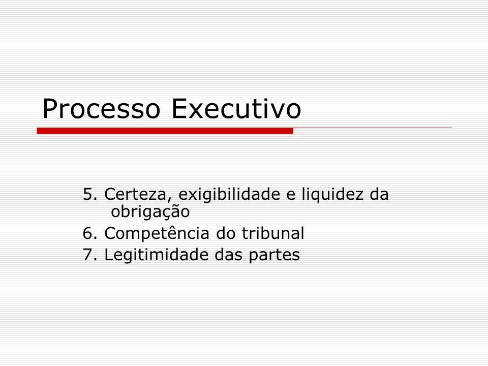 Processo Executivo 5.Certeza, exigibilidade e liquidez da obrigação 6.