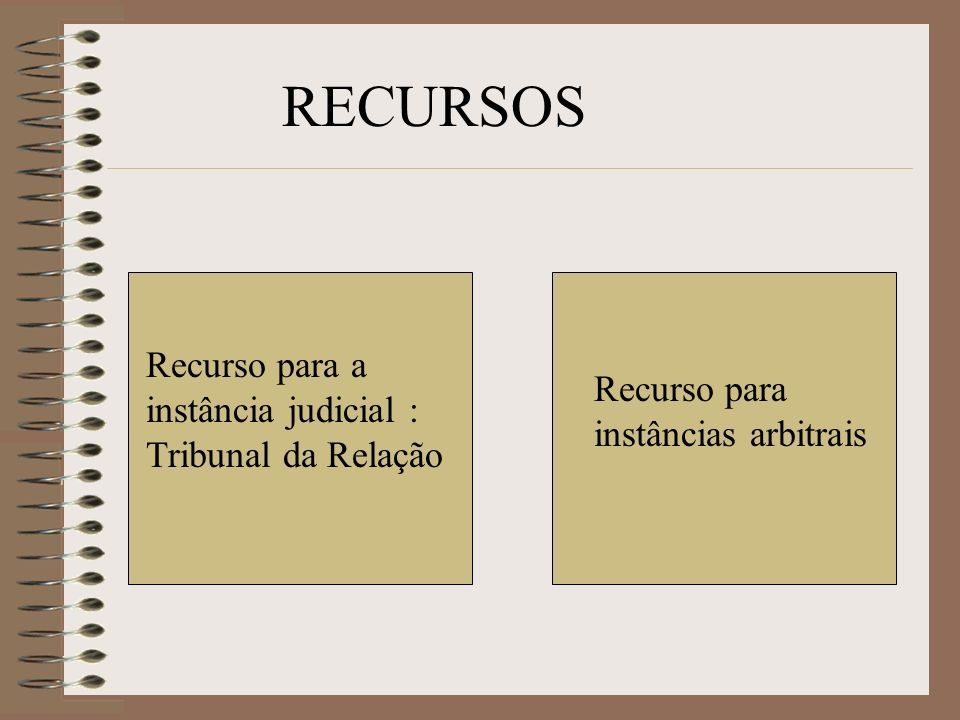 Recurso para a instância judicial : Tribunal da Relação Recurso para instâncias arbitrais RECURSOS