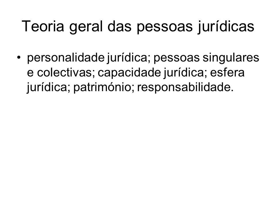 Teoria geral das pessoas jurídicas personalidade jurídica; pessoas singulares e colectivas; capacidade jurídica; esfera jurídica; património; responsa