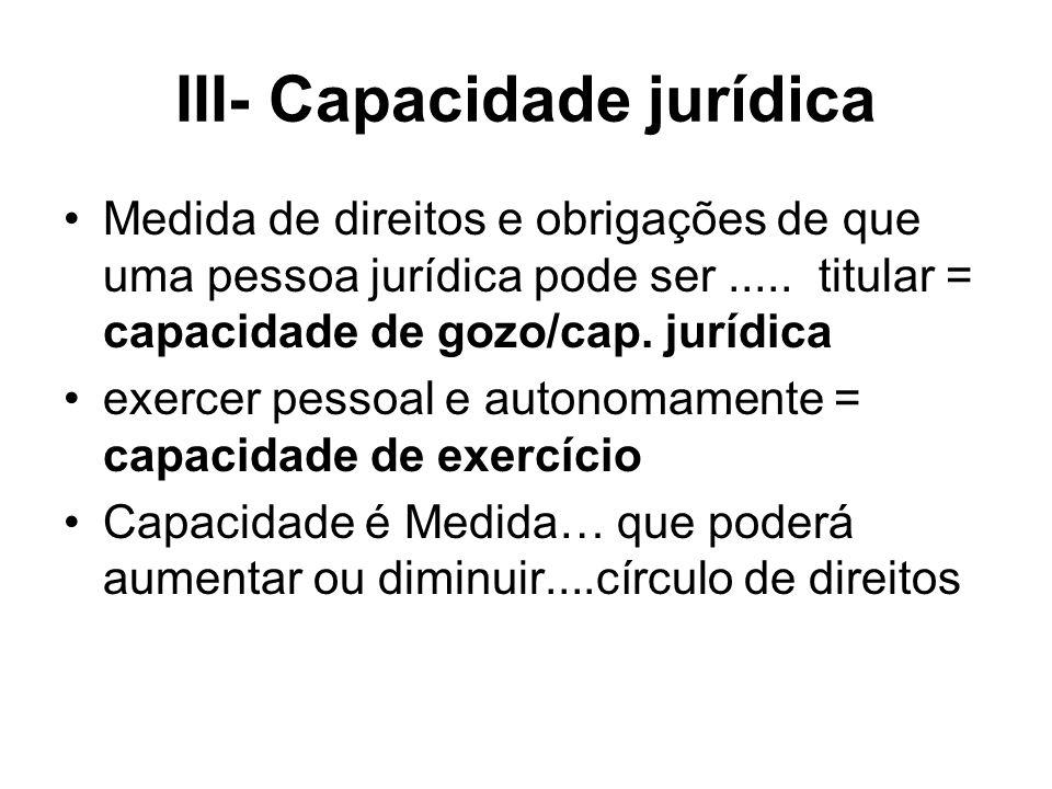 III- Capacidade jurídica Medida de direitos e obrigações de que uma pessoa jurídica pode ser..... titular = capacidade de gozo/cap. jurídica exercer p