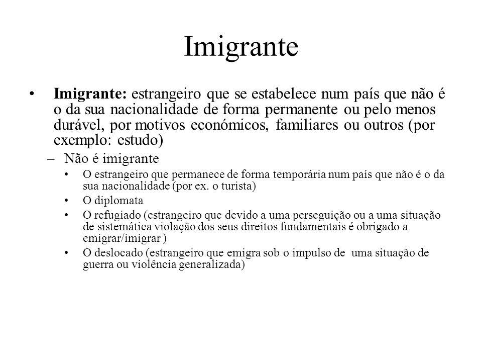 Imigrante Imigrante: estrangeiro que se estabelece num país que não é o da sua nacionalidade de forma permanente ou pelo menos durável, por motivos ec