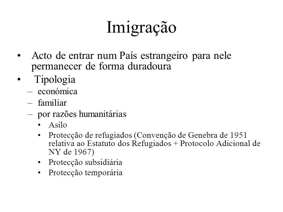 Imigração Acto de entrar num País estrangeiro para nele permanecer de forma duradoura Tipologia –económica –familiar –por razões humanitárias Asilo Pr