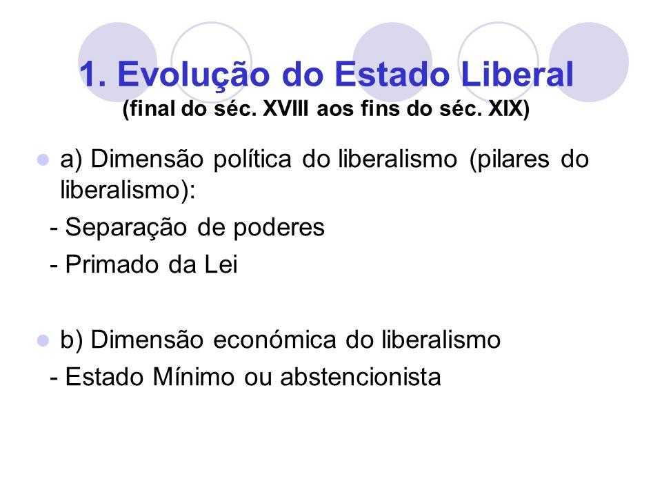 a) Dimensão política do liberalismo (pilares do liberalismo): - Separação de poderes - Primado da Lei b) Dimensão económica do liberalismo - Estado Mínimo ou abstencionista