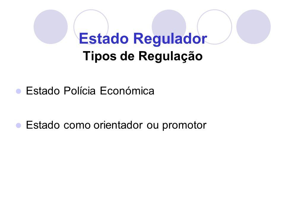 Estado Regulador Tipos de Regulação Estado Polícia Económica Estado como orientador ou promotor
