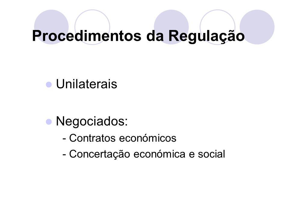 Procedimentos da Regulação Unilaterais Negociados: - Contratos económicos - Concertação económica e social
