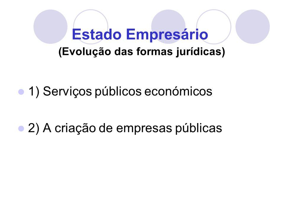 Estado Empresário (Evolução das formas jurídicas) 1) Serviços públicos económicos 2) A criação de empresas públicas