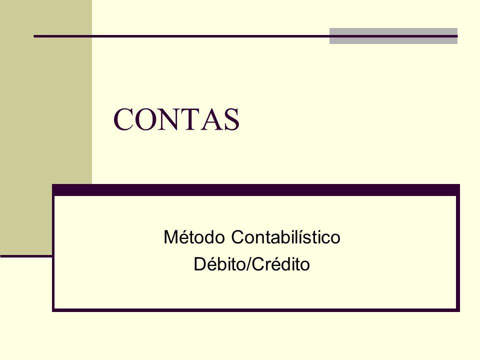 MÉTODO CONTABILÍSTICO REGRA DE MOVIMENTAÇÃO DAS CONTAS BALANÇO ACTIVO Aumento (+) Débito Diminuição (-) Crédito PASSIVO PASSIVO Aumento (+) Crédito Diminuição (-) Débito CAP.