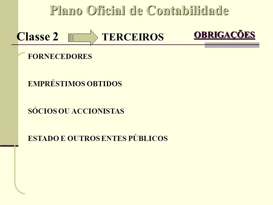 Plano Oficial de Contabilidade Classe 2 TERCEIROS OBRIGAÇÕES DÉBITO CRÉDITO DEVEMOS - DEVEMOS + - DÍVIDAS + DÍVIDAS