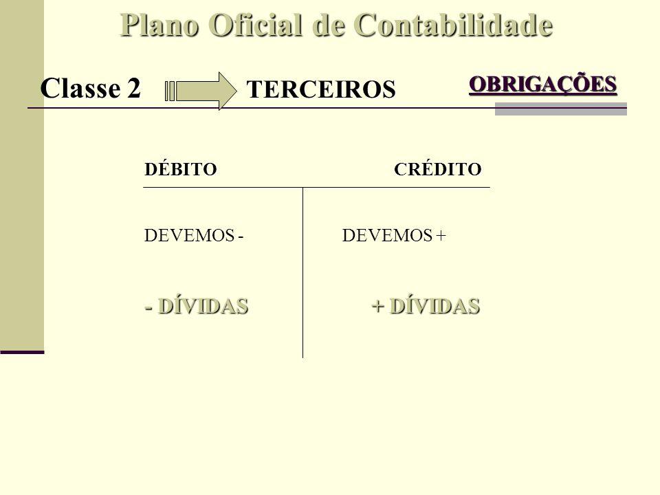 Plano Oficial de Contabilidade Classe 3 EXISTÊNCIAS COMPRAS MERCADORIAS EXISTÊNCIAS PRODUTOS ACABADOS MATÉRIAS PRIMAS.....