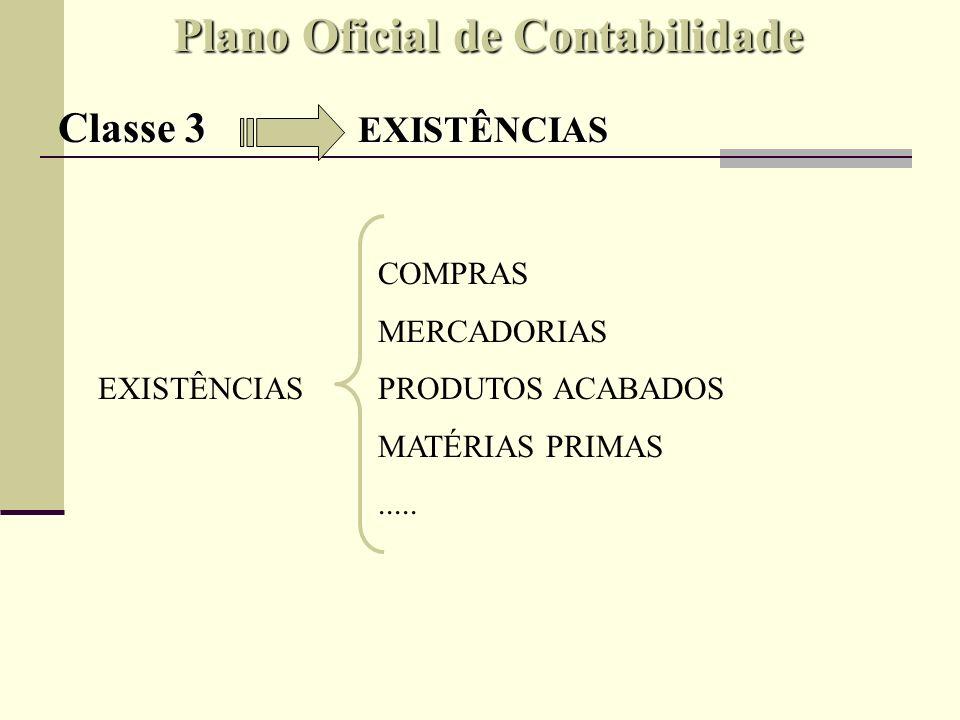 Plano Oficial de Contabilidade Classe 3 EXISTÊNCIAS DÉBITO CRÉDITO DÉBITO CRÉDITO ENTRADAS SAÍDAS ENTRADAS SAÍDAS + EXISTÊNCIAS - EXISTÊNCIAS + EXISTÊNCIAS - EXISTÊNCIAS