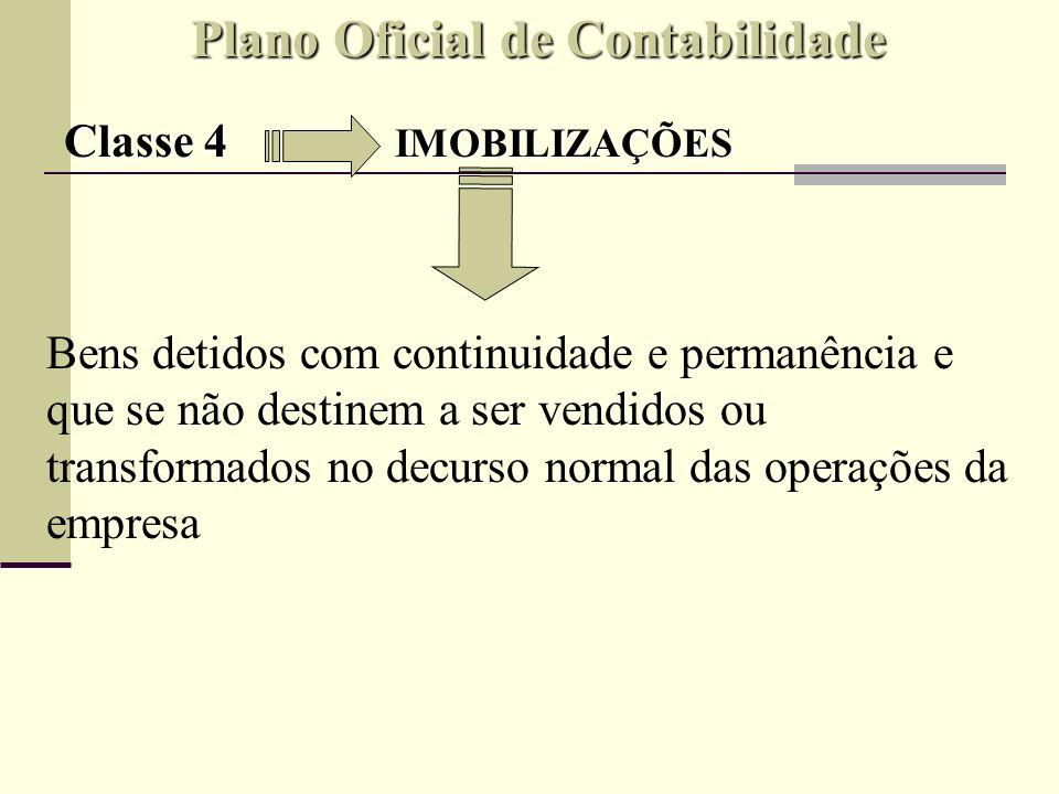 Plano Oficial de Contabilidade Classe 4 IMOBILIZAÇÕES Edifícios Corpóreo Máquinas Viaturas Mobiliário Imobilizado Desp.