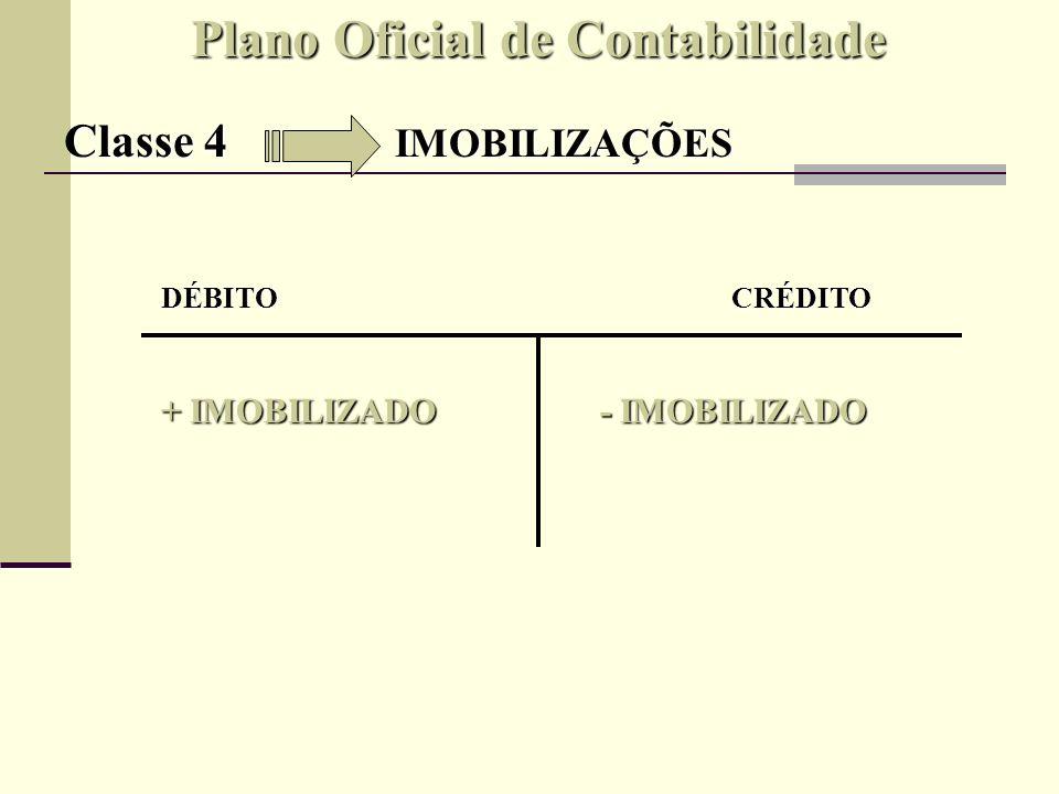 Plano Oficial de Contabilidade Classe 5 CAPITAL, RESERVAS E RESULTADOS TRANSITADOS CAPITALPRÓPRIO CAPITAL SOCIAL/NOMINAL ADQUIRIDO RESERVAS RESULTADOS TRANSITADOS DE LUCROS DE CAPITAL DE REVALIAÇÃO PATRIMÓNIO, CAP.
