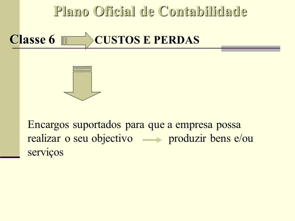 Plano Oficial de Contabilidade Classe 6 CUSTOS Classe 6 CUSTOS Tipos de Custos OperacionaisFinanceirosExtraordinários