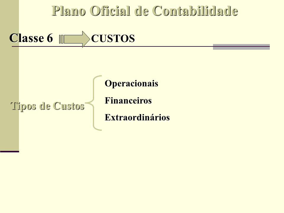 Plano Oficial de Contabilidade Classe 6 CUSTOS Classe 6 CUSTOS Custos Operacionais Custo das mercadorias vendidas Fornecimentos e serviços externos Impostos (Indirectos) Custo com o pessoal -----------------