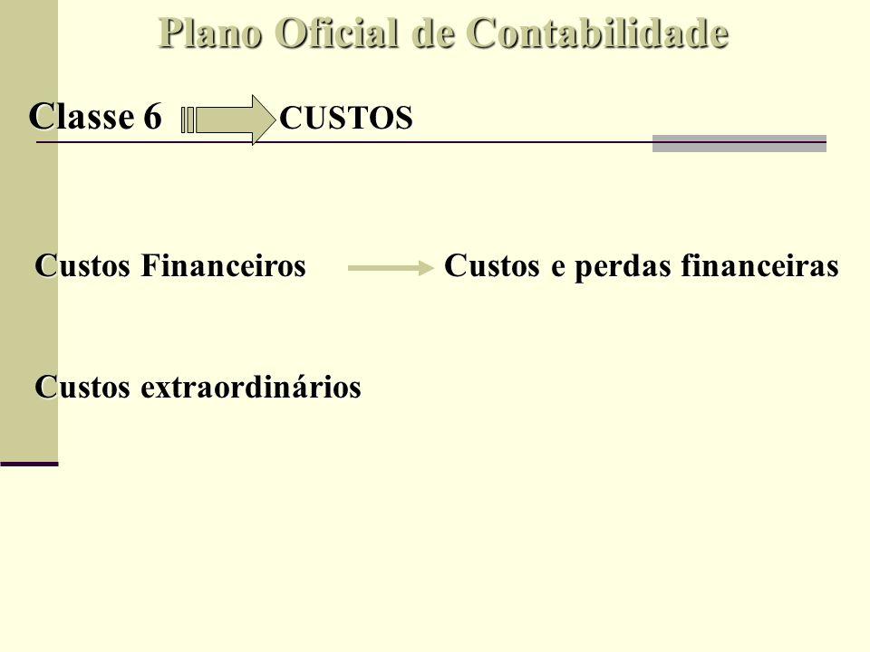 Plano Oficial de Contabilidade Classe 6 CUSTOS Classe 6 CUSTOS DÉBITO CRÉDITO CUSTOS CUSTOS