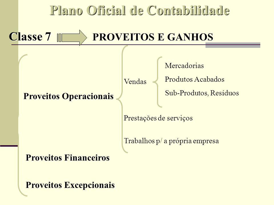 Plano Oficial de Contabilidade Classe 7 PROVEITOS E GANHOS Classe 7 PROVEITOS E GANHOS DÉBITOCRÉDITO PROVEITOS