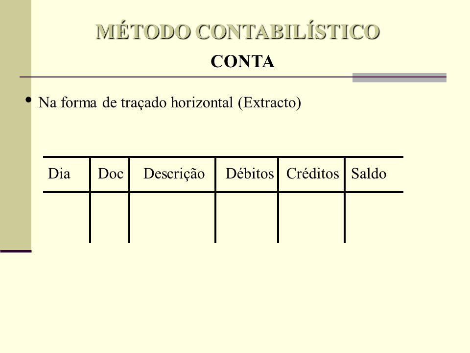 Plano Oficial de Contabilidade Classe 1Disponibilidades Classe 1 Disponibilidades CAIXA CAIXA = Meios Líq.