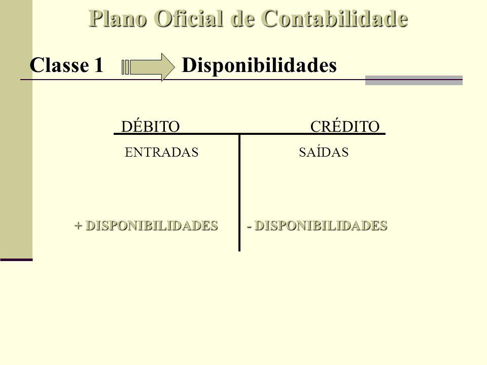 Plano Oficial de Contabilidade Classe 2 TERCEIROS ACTIVO/DIREI TOS CLIENTES SÓCIOS ESTADO OUTROS DEVEDORES CLIENTES, C/C CLIENTES, L.R.