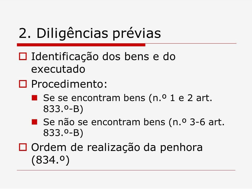 2. Diligências prévias Identificação dos bens e do executado Procedimento: Se se encontram bens (n.º 1 e 2 art. 833.º-B) Se não se encontram bens (n.º