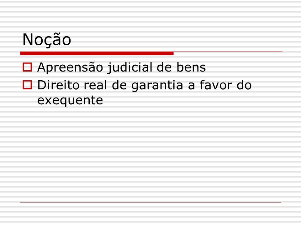 Noção Apreensão judicial de bens Direito real de garantia a favor do exequente