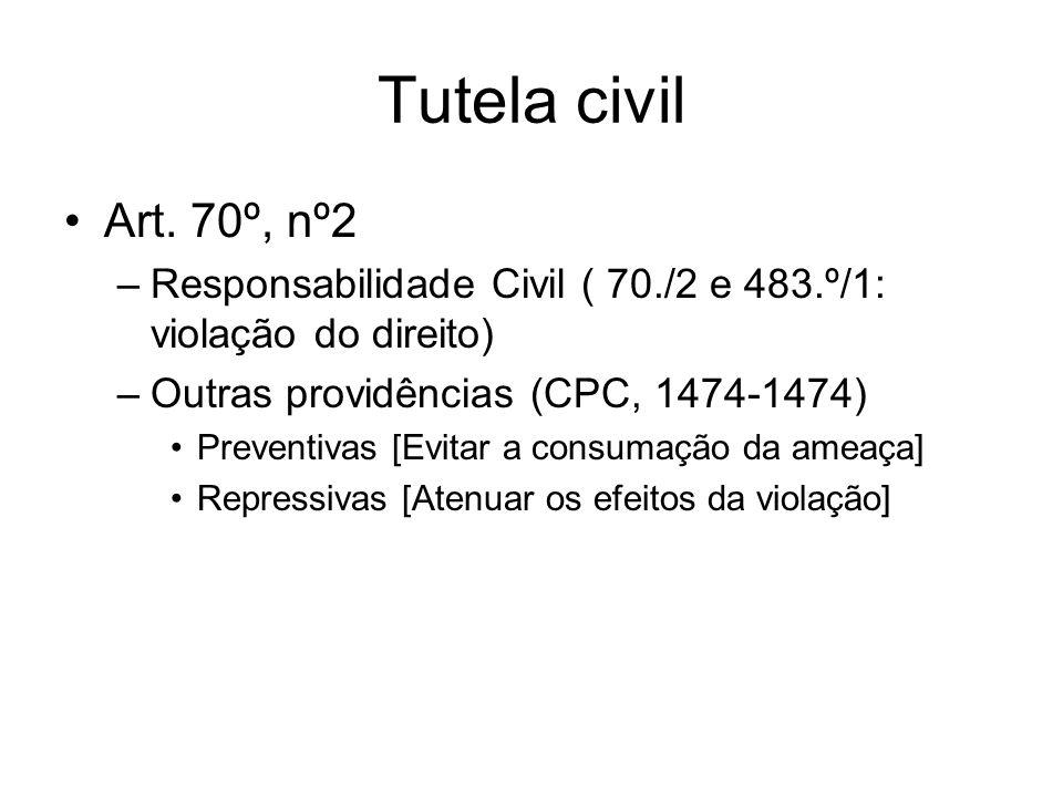 Tutela civil Art. 70º, nº2 –Responsabilidade Civil ( 70./2 e 483.º/1: violação do direito) –Outras providências (CPC, 1474-1474) Preventivas [Evitar a