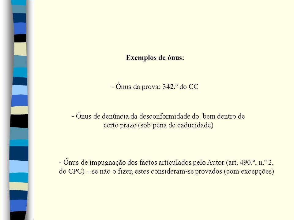 Exemplos de ónus: - Ónus da prova: 342.º do CC - Ónus de impugnação dos factos articulados pelo Autor (art. 490.º, n.º 2, do CPC) – se não o fizer, es