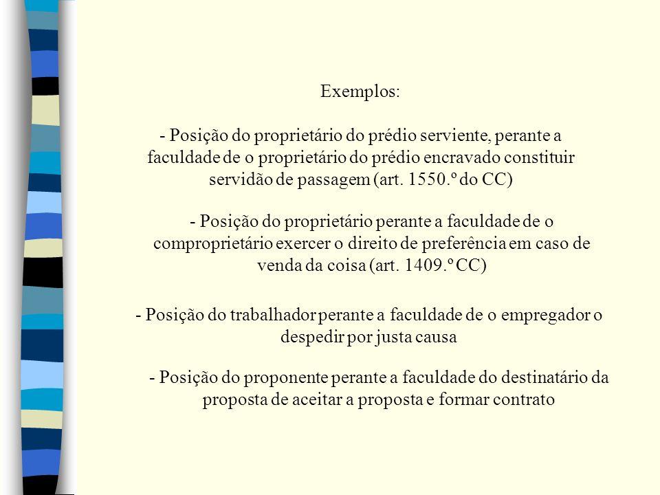 Exemplos: - Posição do proprietário do prédio serviente, perante a faculdade de o proprietário do prédio encravado constituir servidão de passagem (ar