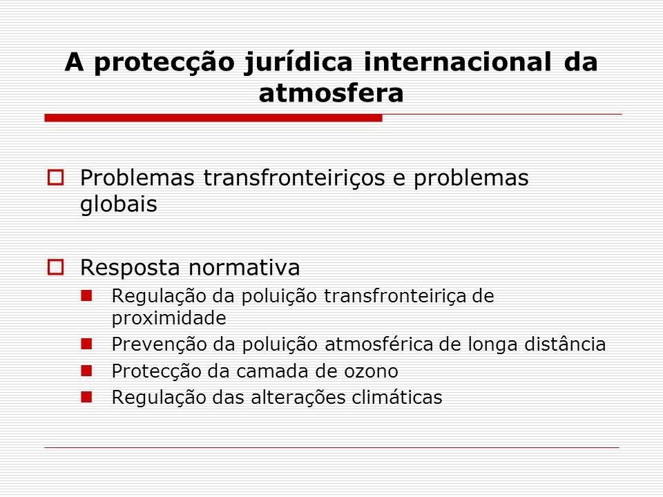 A protecção jurídica internacional da atmosfera Problemas transfronteiriços e problemas globais Resposta normativa Regulação da poluição transfronteiriça de proximidade Prevenção da poluição atmosférica de longa distância Protecção da camada de ozono Regulação das alterações climáticas