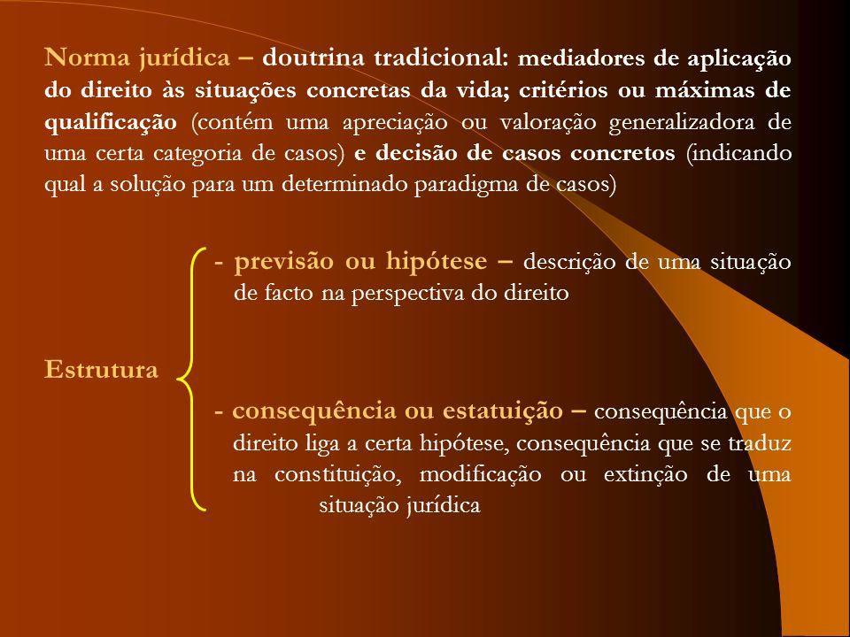 Norma jurídica – doutrina tradicional: mediadores de aplicação do direito às situações concretas da vida; critérios ou máximas de qualificação (contém