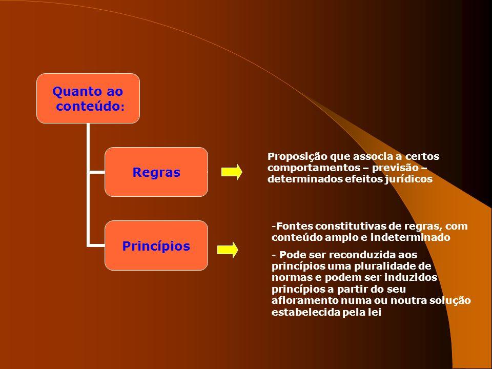 Proposição que associa a certos comportamentos – previsão – determinados efeitos jurídicos -Fontes constitutivas de regras, com conteúdo amplo e indet
