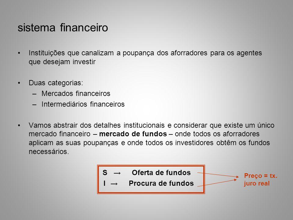 sistema financeiro Instituições que canalizam a poupança dos aforradores para os agentes que desejam investir Duas categorias: –Mercados financeiros –