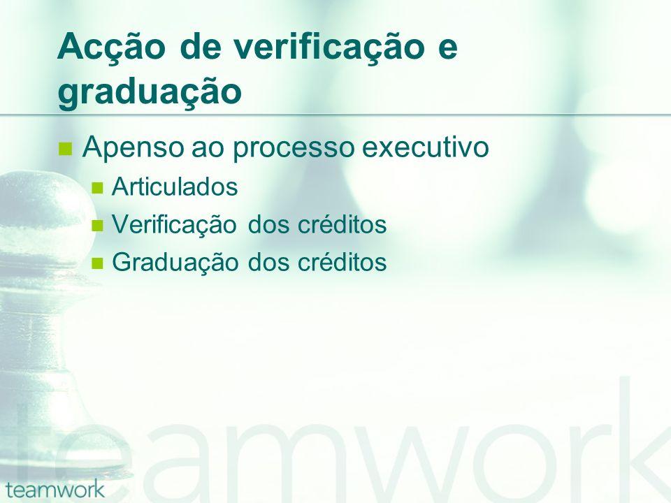Acção de verificação e graduação Apenso ao processo executivo Articulados Verificação dos créditos Graduação dos créditos