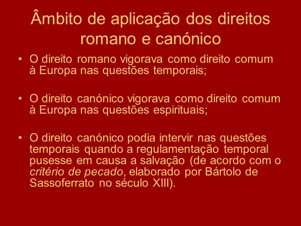 Âmbito de aplicação dos direitos romano e canónico O direito romano vigorava como direito comum à Europa nas questões temporais; O direito canónico vi