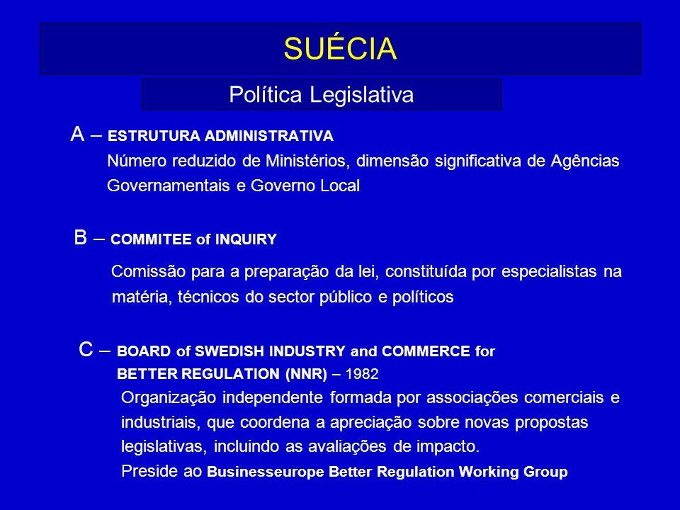SUÉCIA A – ESTRUTURA ADMINISTRATIVA Número reduzido de Ministérios, dimensão significativa de Agências Governamentais e Governo Local B – COMMITEE of