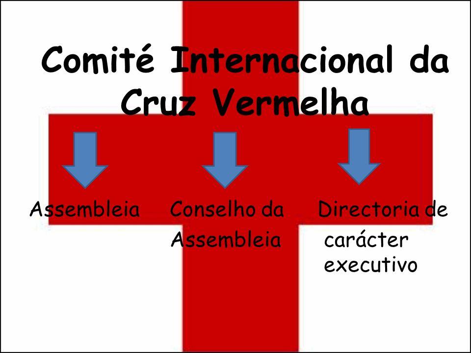 Conferência Internacional da Cruz Vermelha e do Crescente Vermelho Sociedades Nacionais Comité Internacional Federação Estados vinculados às Convenções de Genebra