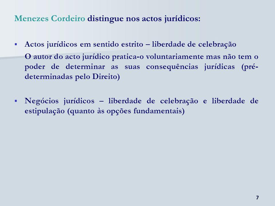 8 Negócios jurídicos unilaterais - - Uma só declaração de vontade ou várias declarações paralelas (M.