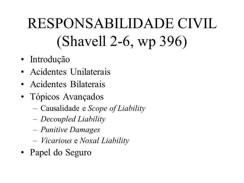 RESPONSABILIDADE CIVIL (Shavell 2-6, wp 396) Introdução Acidentes Unilaterais Acidentes Bilaterais Tópicos Avançados –Causalidade e Scope of Liability