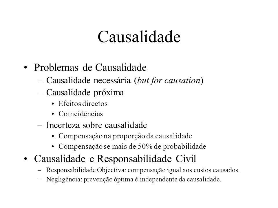 Causalidade Problemas de Causalidade –Causalidade necessária (but for causation) –Causalidade próxima Efeitos directos Coincidências –Incerteza sobre