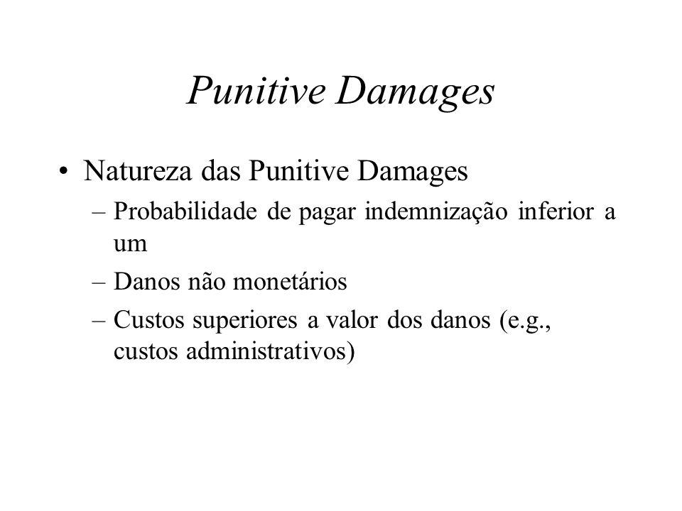 Punitive Damages Natureza das Punitive Damages –Probabilidade de pagar indemnização inferior a um –Danos não monetários –Custos superiores a valor dos