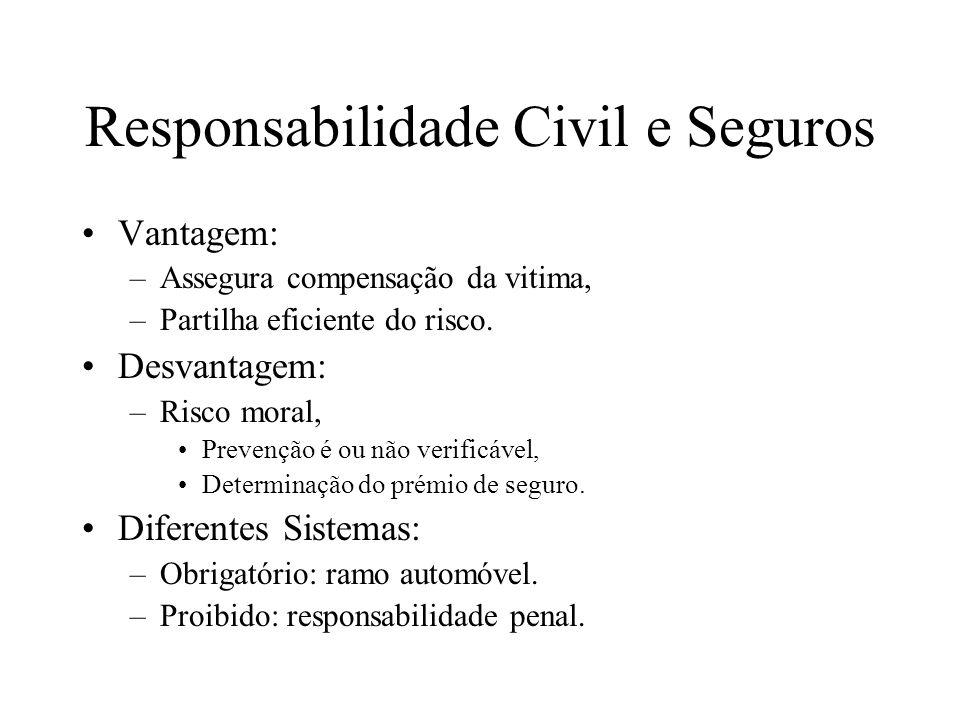 Responsabilidade Civil e Seguros Vantagem: –Assegura compensação da vitima, –Partilha eficiente do risco. Desvantagem: –Risco moral, Prevenção é ou nã