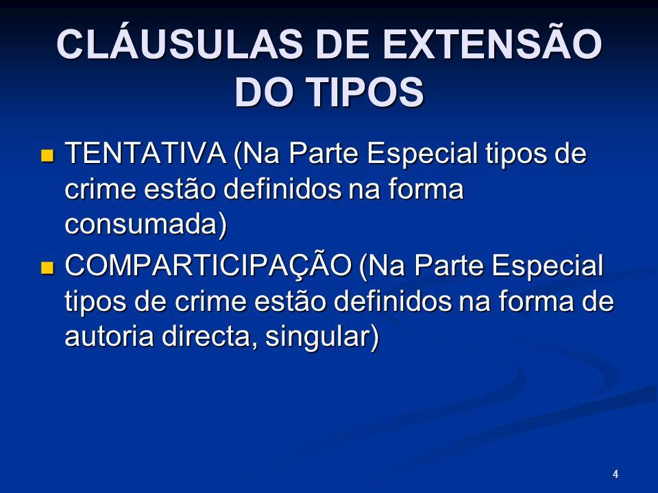 4 CLÁUSULAS DE EXTENSÃO DO TIPOS TENTATIVA (Na Parte Especial tipos de crime estão definidos na forma consumada) TENTATIVA (Na Parte Especial tipos de