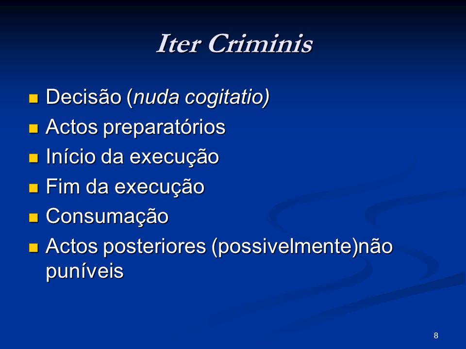 8 Iter Criminis Decisão (nuda cogitatio) Decisão (nuda cogitatio) Actos preparatórios Actos preparatórios Início da execução Início da execução Fim da