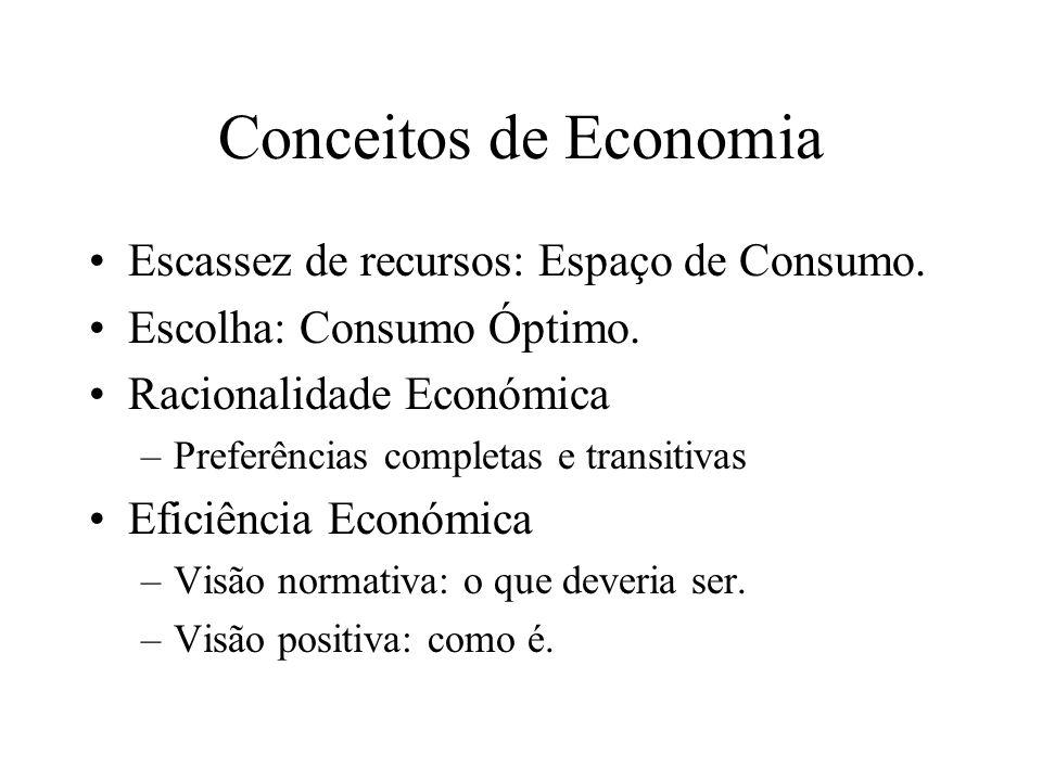 Conceitos de Economia Escassez de recursos: Espaço de Consumo. Escolha: Consumo Óptimo. Racionalidade Económica –Preferências completas e transitivas