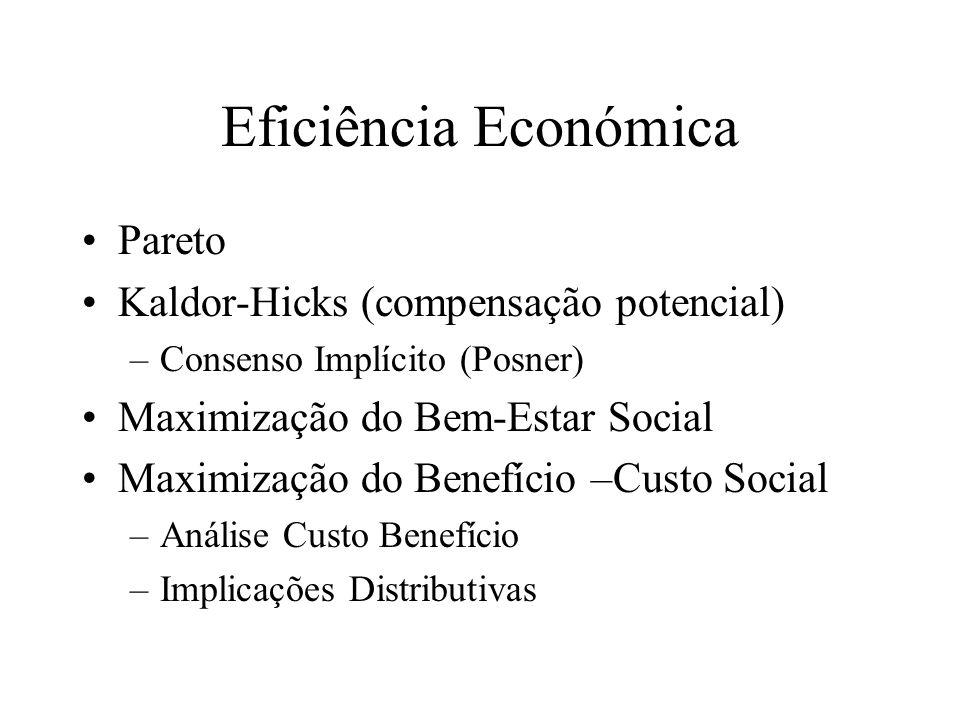 Eficiência Económica Pareto Kaldor-Hicks (compensação potencial) –Consenso Implícito (Posner) Maximização do Bem-Estar Social Maximização do Benefício